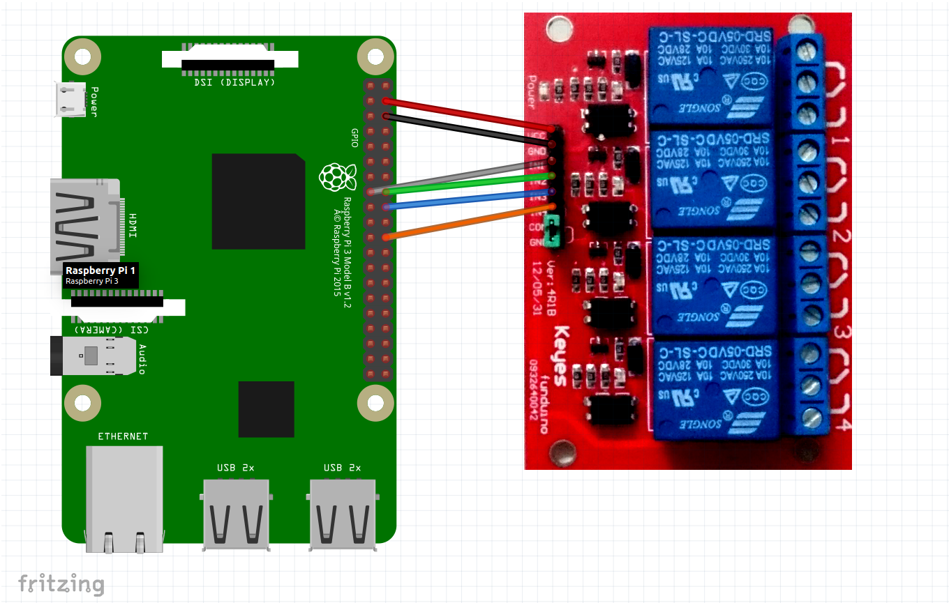 Raspberry Pi and 4 Channel Relay